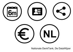 Algemene voorwaarden - De DataWijzer - Nationale DenkTank