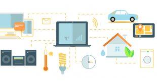 Internet of things - Privacy en veiligheid