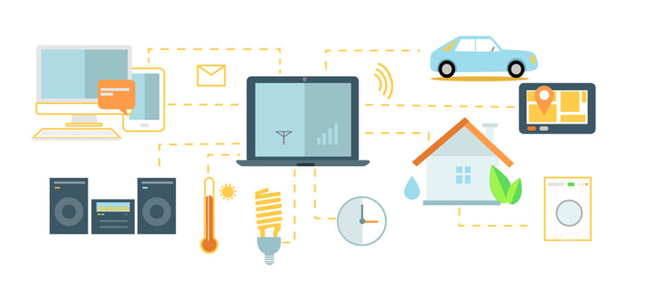 Internet of things - Privacy en veiligheid